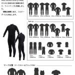 glidz モダンベーシック限定ウェットスーツ素材「GX」シリーズ発売!!