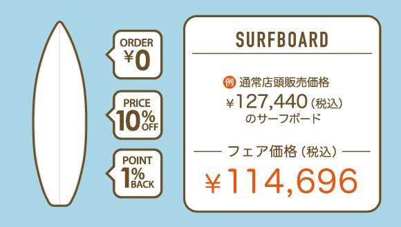 2015ss-orderfair-surf